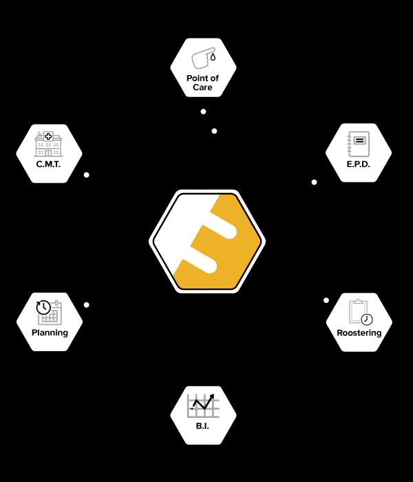 Toepassingen van de Compliance API