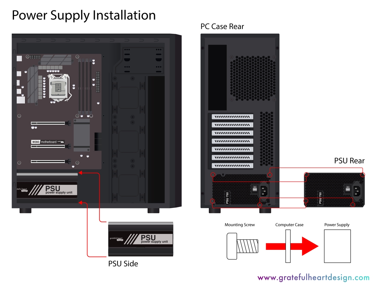 diagram showing how the power supply is installed in the office computer chassis