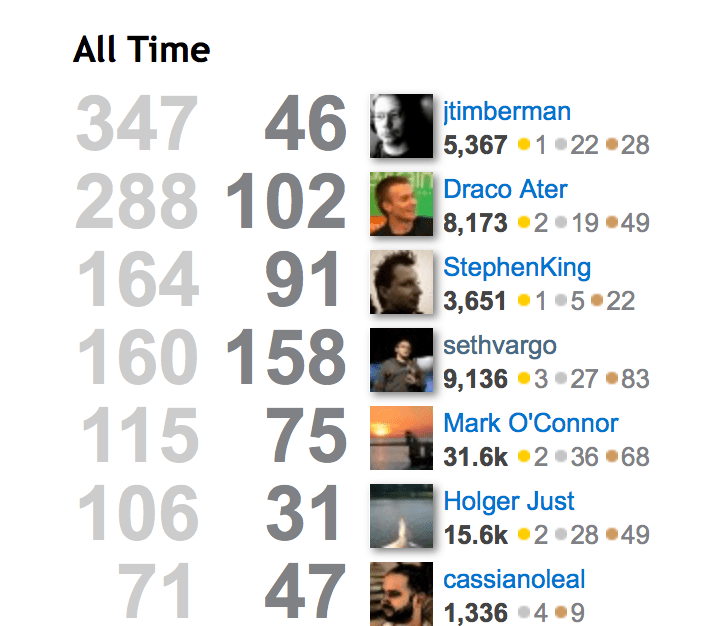 StackOverflow rankings