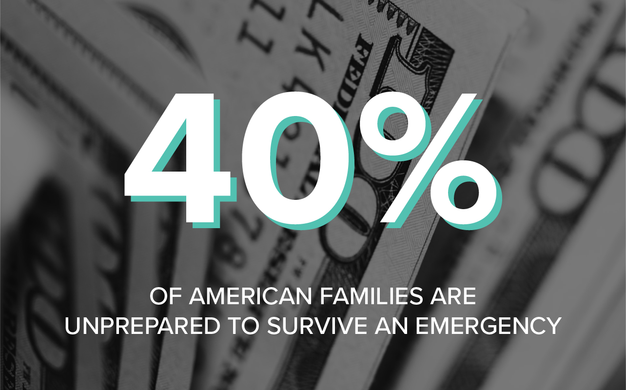 40% of American families are unprepared for an emergency