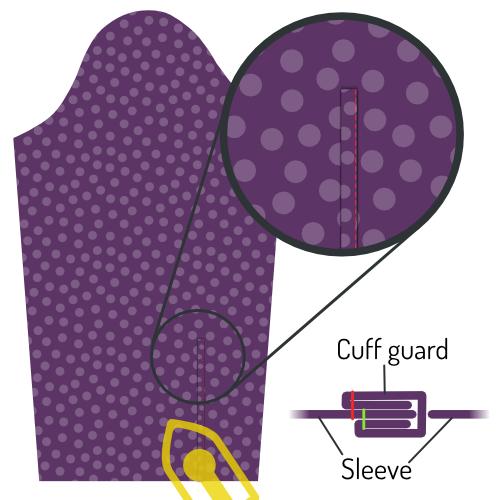 Edge-stitch the cuff guard in place