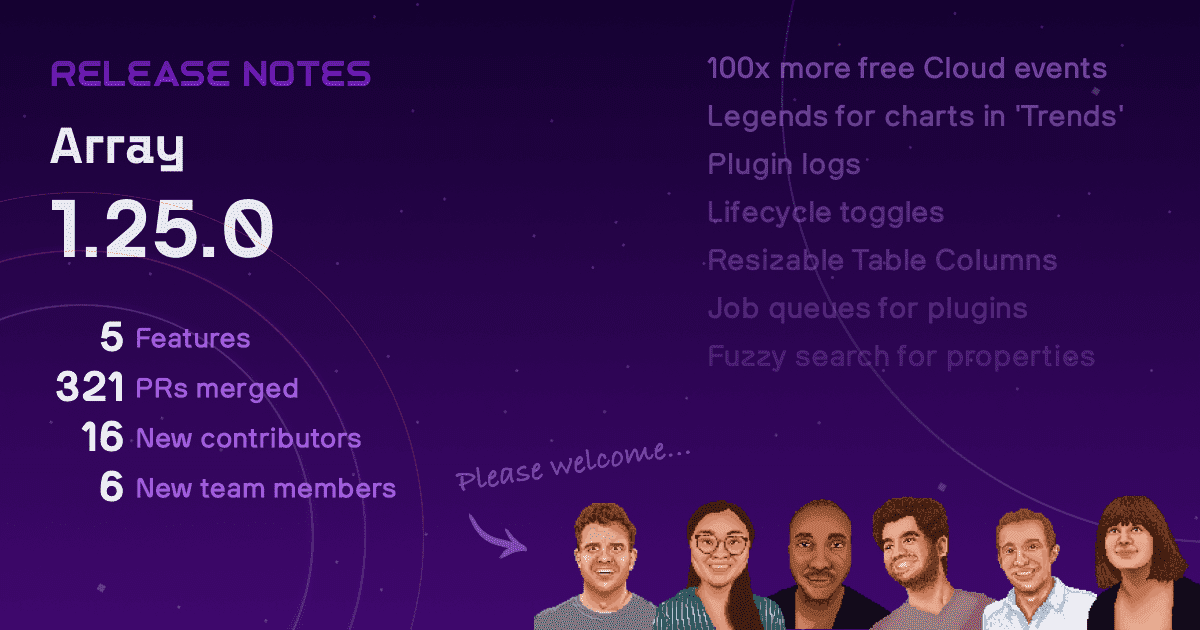 PostHog 1.25.0 is here! Read about our new features, why we're giving 1M events for free to everyone, and find out who are the 6 new team members we've onboarded.
