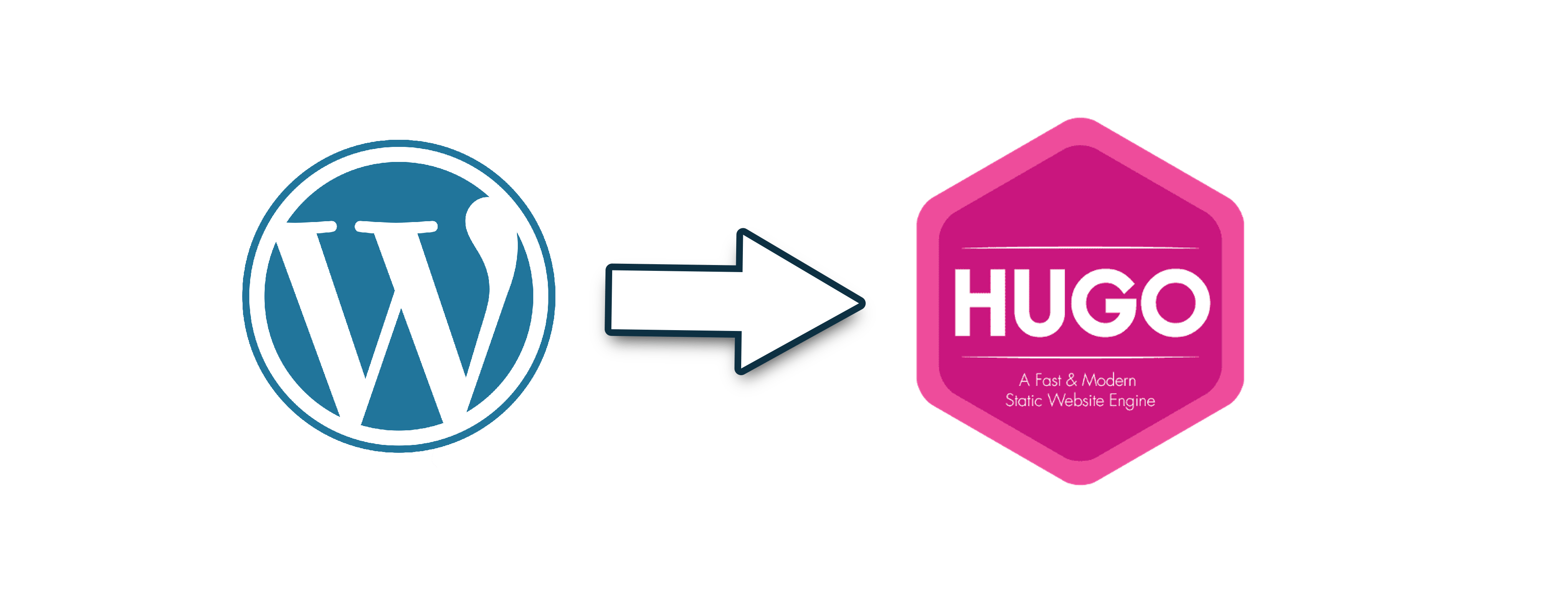 Related Content: Migrating a Website from WordPress to Hugo