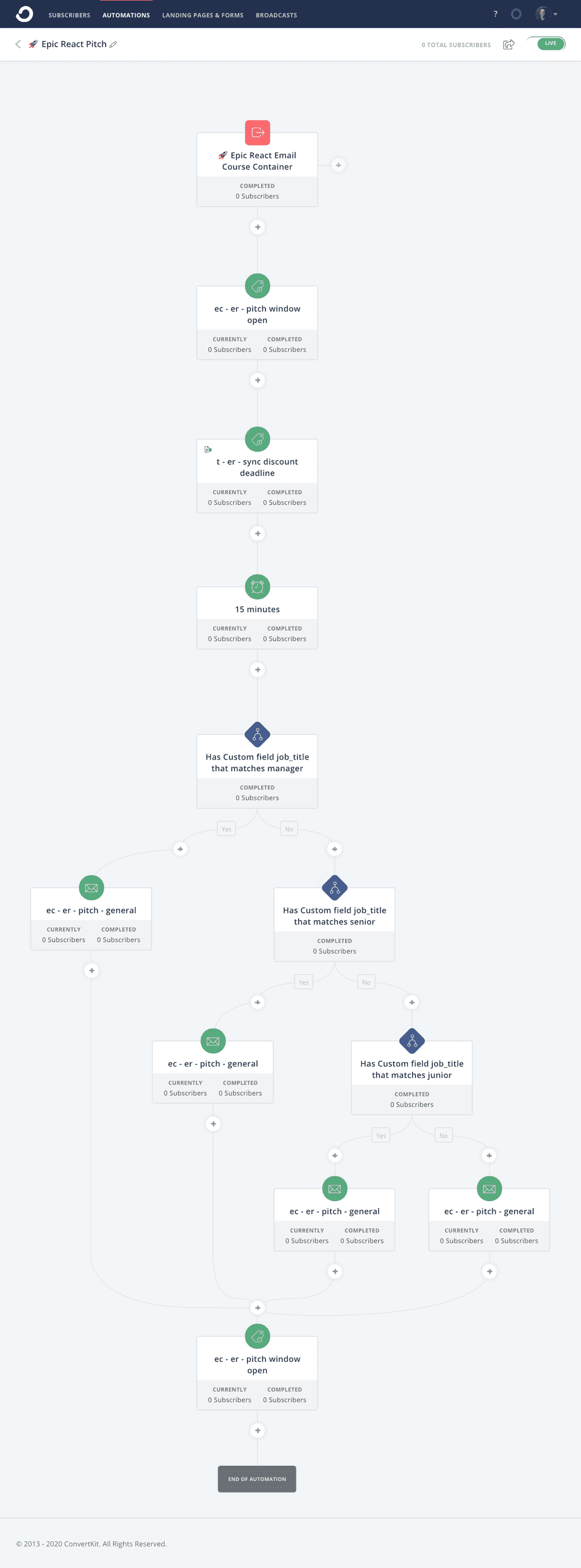 screenshot of the sales pitch automation in convertkit