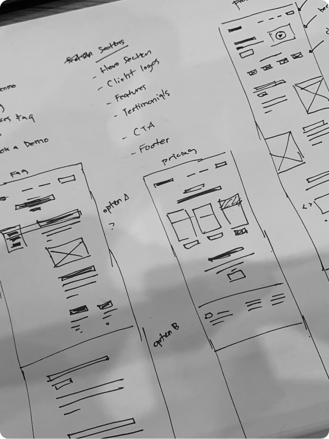 Wireframes of the proposed site