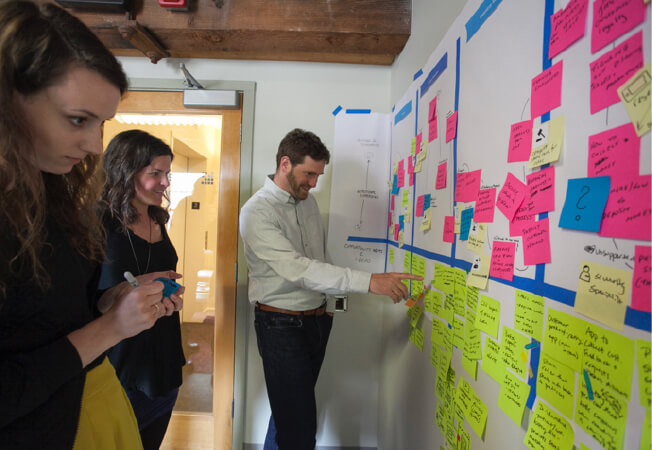 Journey mapping to find inspiration during the ideation workshop