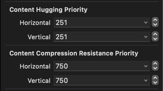 The default Content Hugging Priority and Content Compression Resistance Priority.