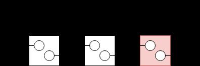 將資料推入雙向佇列尾端 (步驟二)