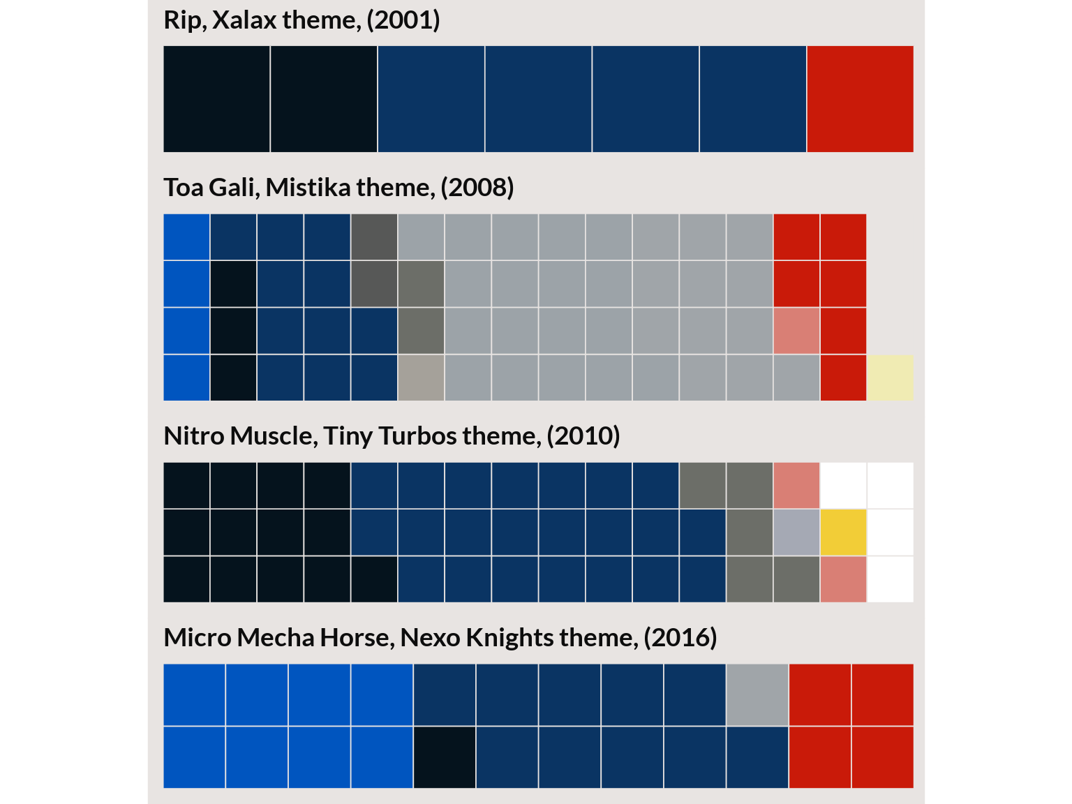 LEGO color themes as topic models // Nathanael Aff