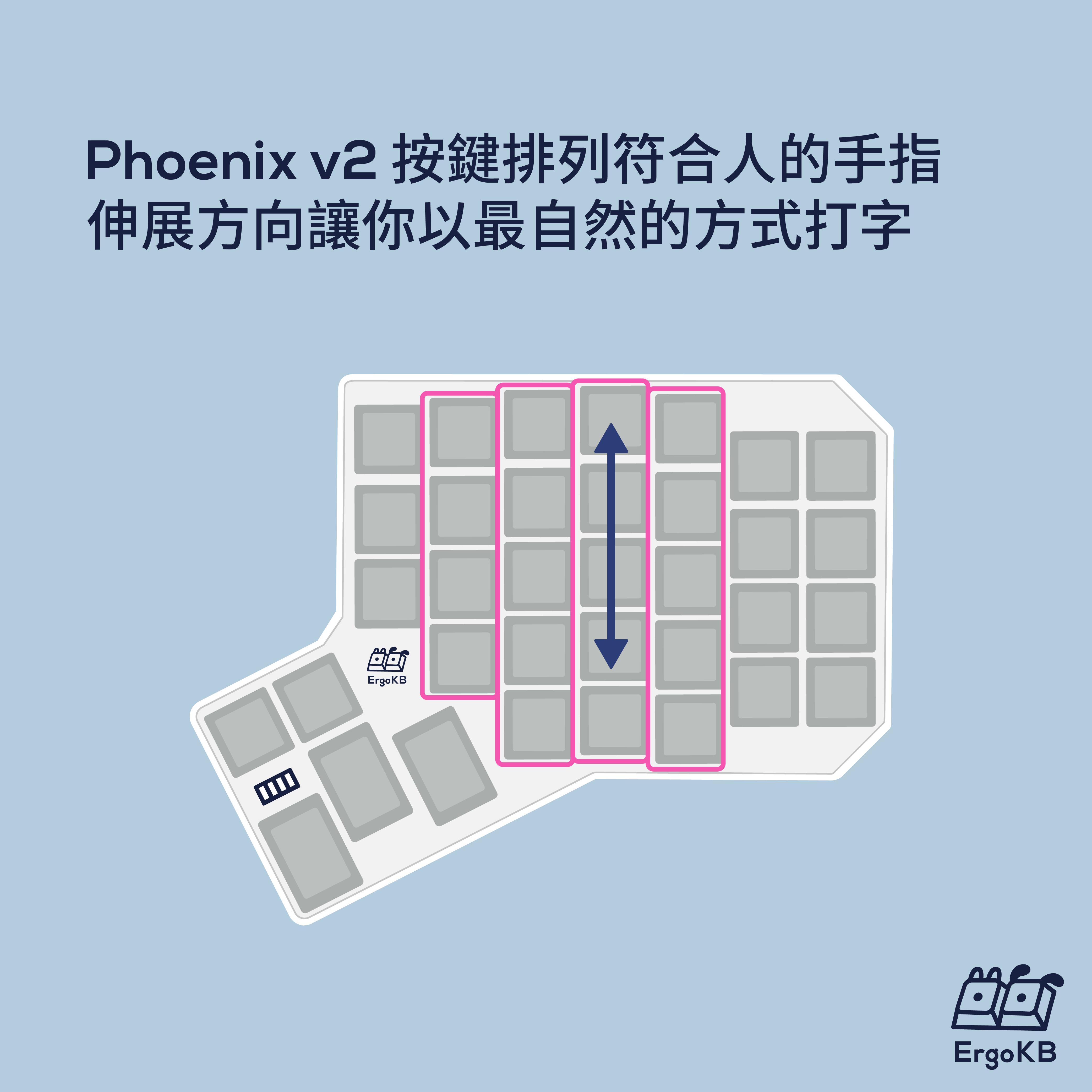 Phoenix 按鍵排列符合人的手指伸展方向,讓你以最自然的方式打字