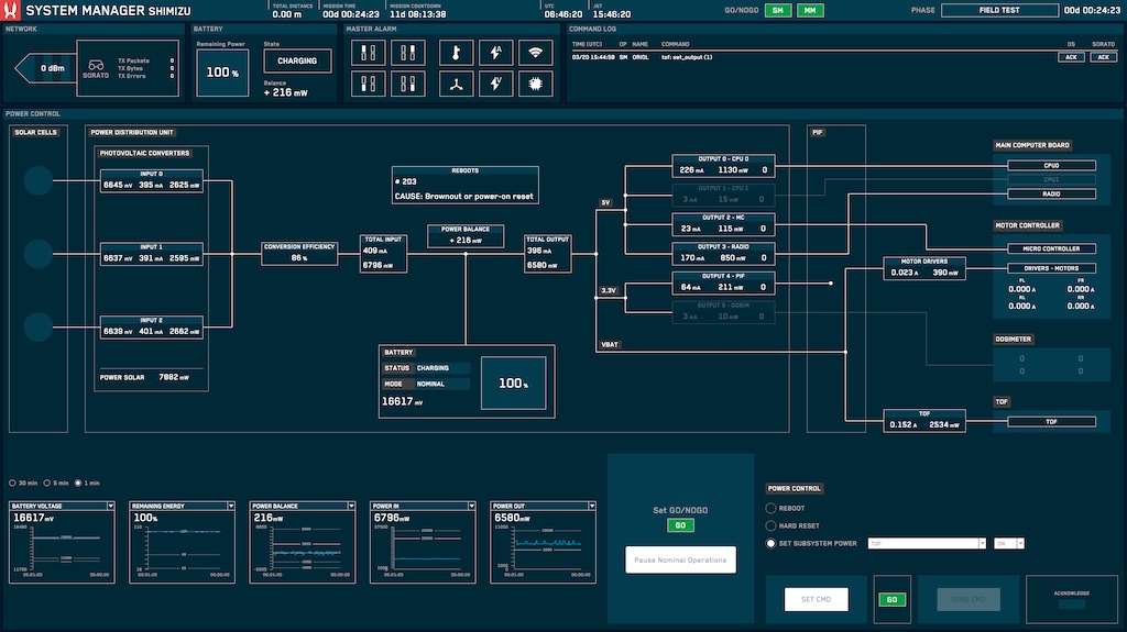 Second screen of the System Manager interface.