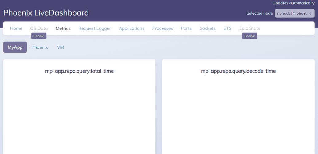 lv dashboard metrics