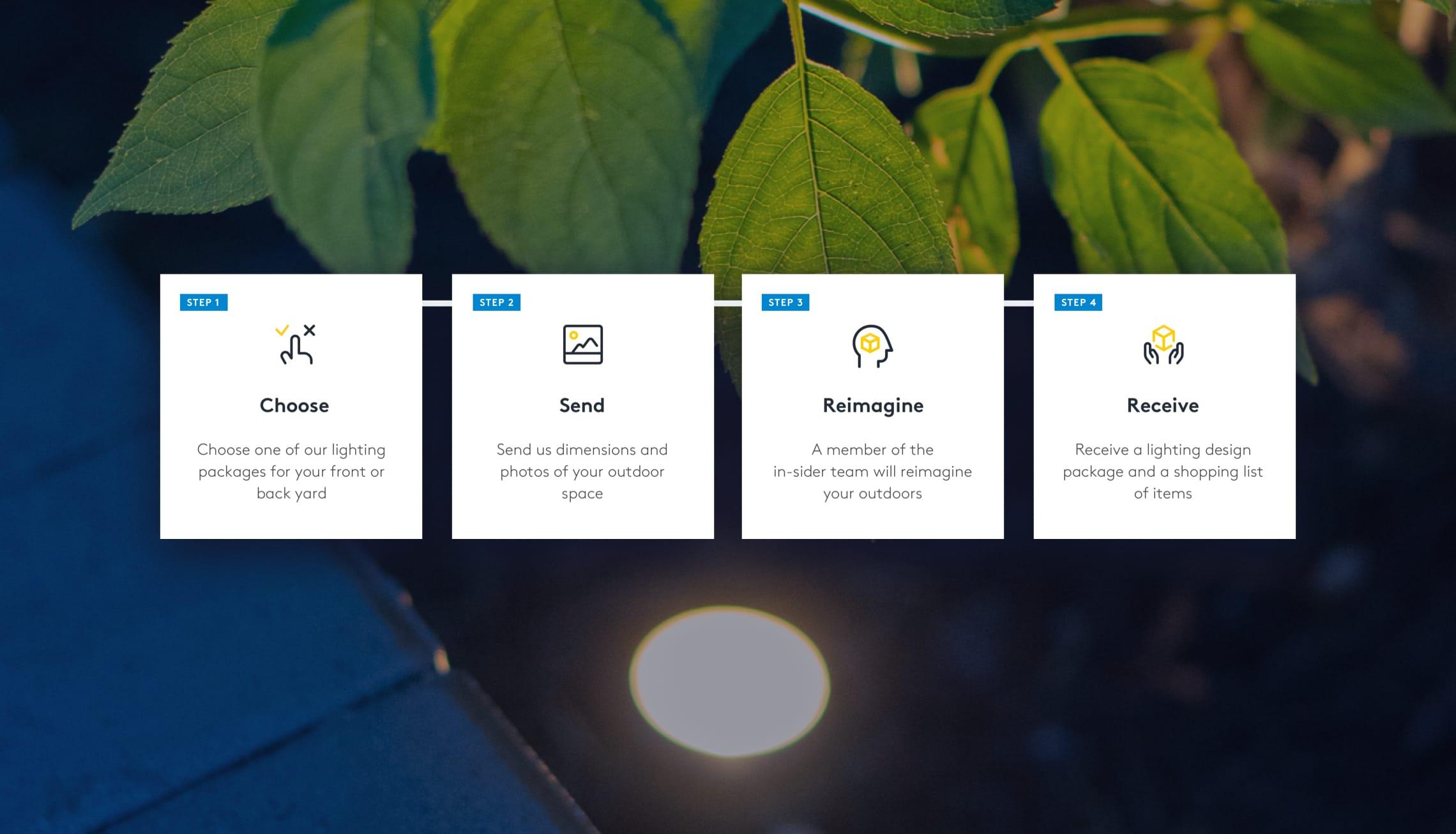 In-Sider partner program icons