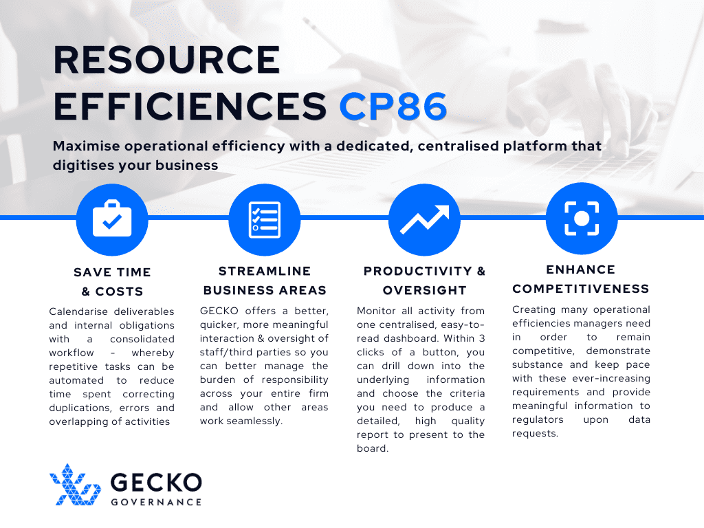 CP86 Resources