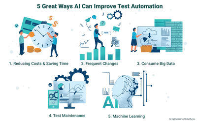 benefits-ai-test-automation