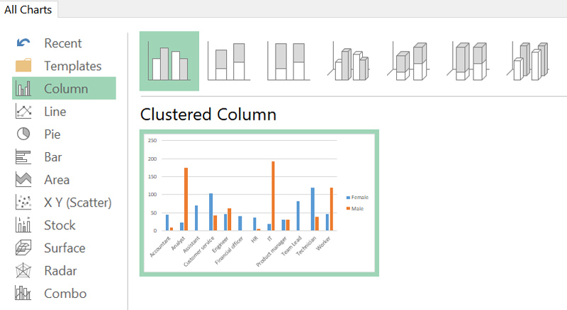 """A screen grab showing the """"recommended charts"""" window in Microsoft Excel"""