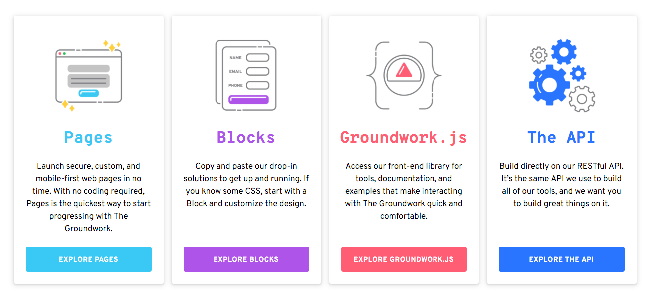 The Groundwork tech tools