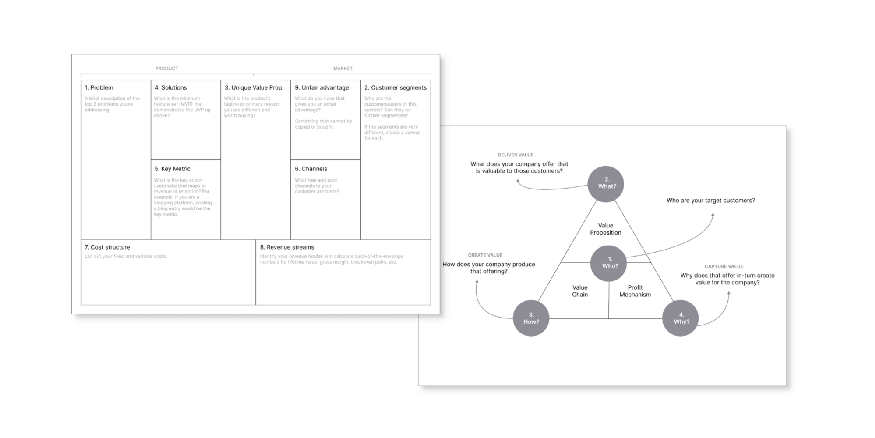 Screenshot of the two frameworks described (the lean canvas and the magic triangle)