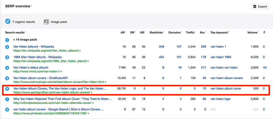 Doing keyword research and writing good content got our music blog on the first page of Google