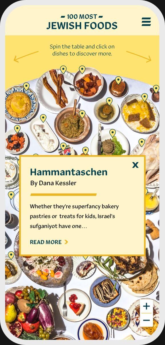 100 Most Jewish Foods Landing