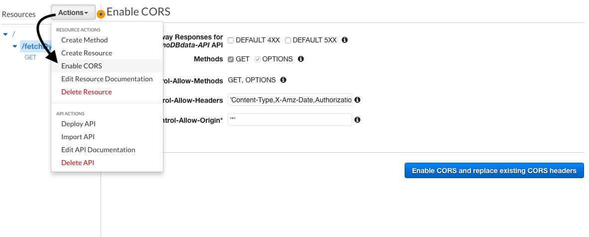 Adding CORS to AWS APi Gateway