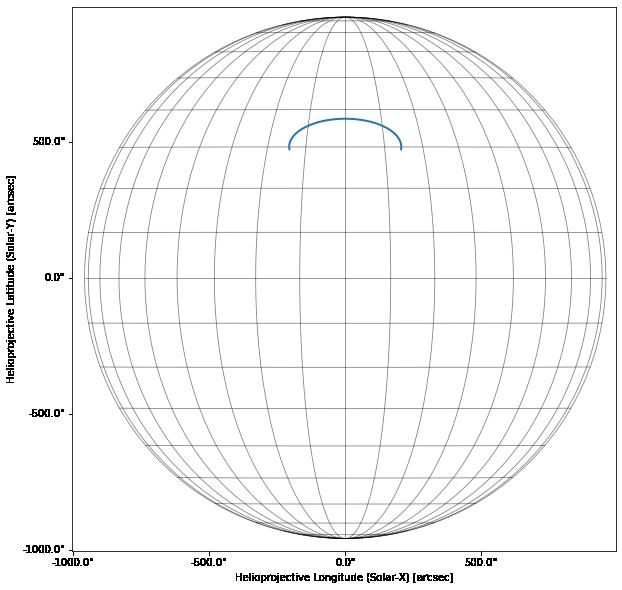 https://d33wubrfki0l68.cloudfront.net/f533d9df46e633a8d9de24a263863bb240cf64ae/04cc7/_images/posts_2018_2018-07-21-coronal-loop-coordinates_14_1.png