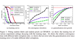 Paper Review: Understanding Deep Learning Requires Rethinking Generalization