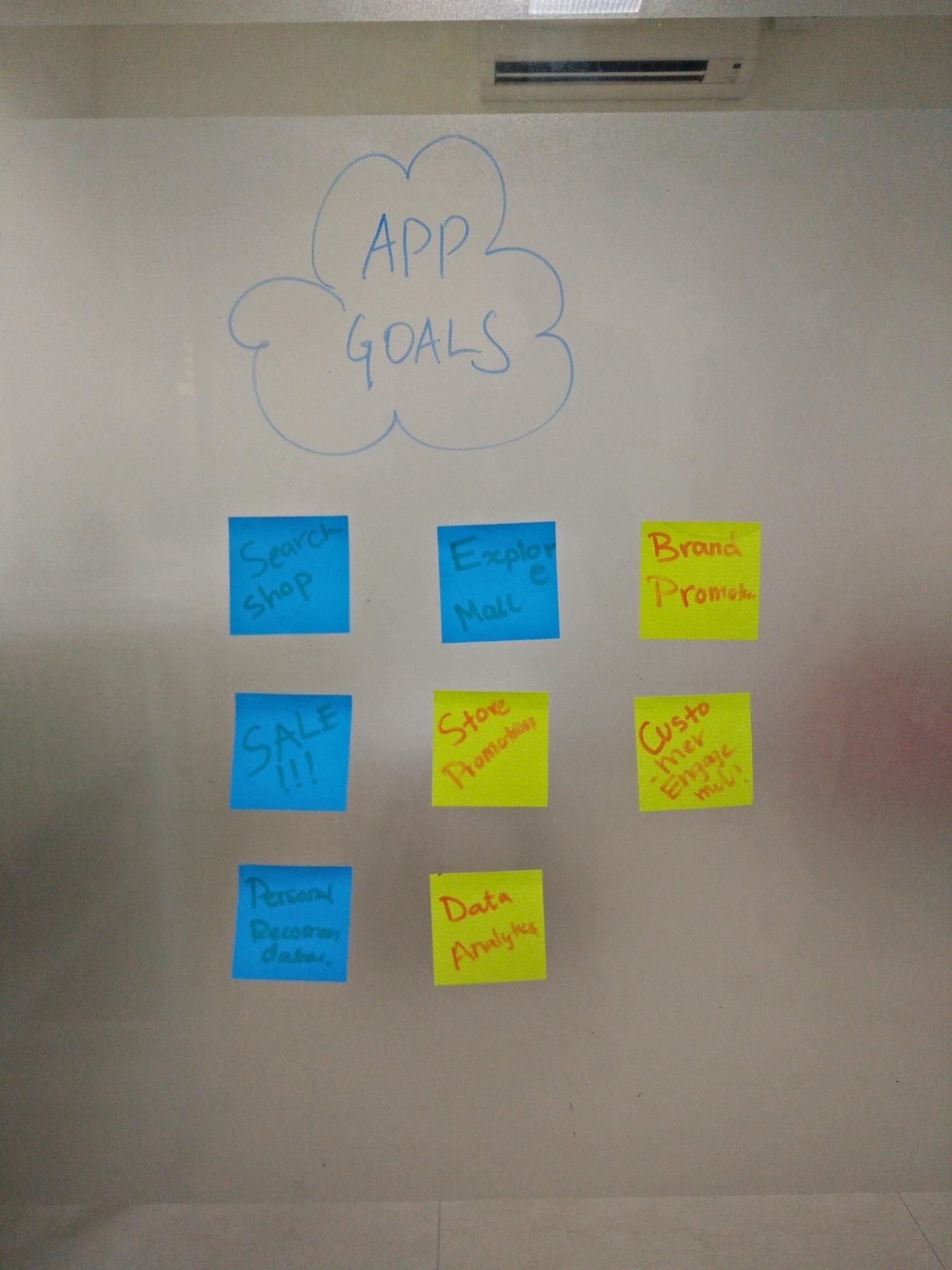 App Goals for Malls