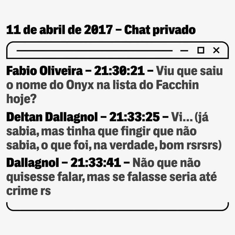 Deltan Dallagnol confessou que já sabia que Onyx Lorenzoni, atual chefe da Casa Civil de Bolsonaro, estava envolvido em corrupção