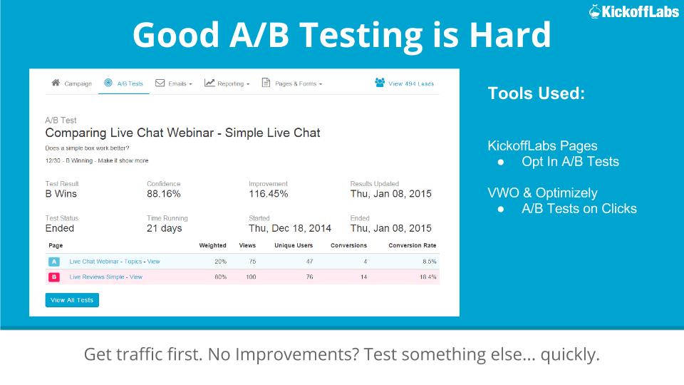 Good AB Testing is Hard