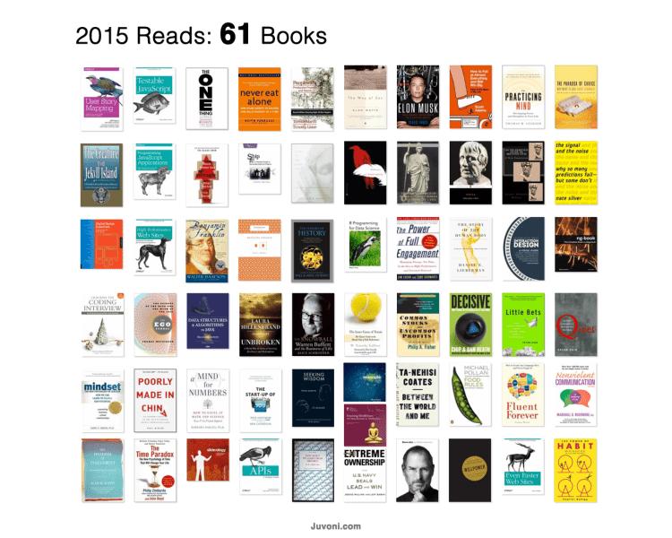 Books Read 2015