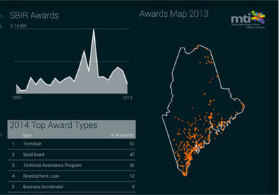 Maine Technology Institute (MTI) screen shot