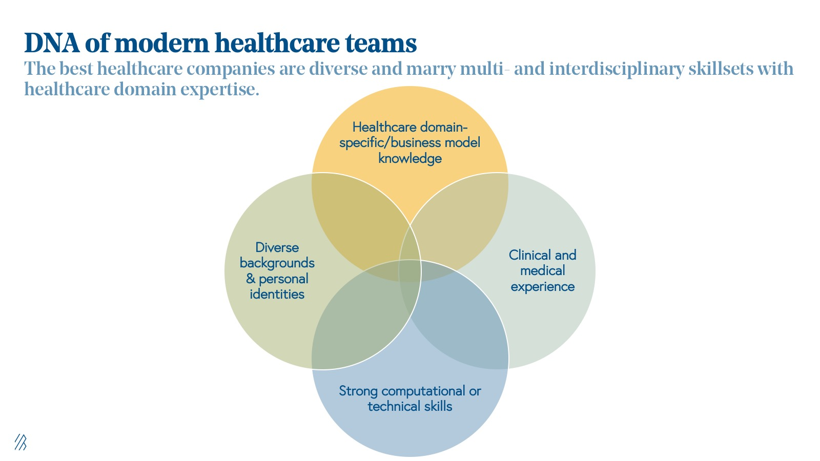DNA of a modern healthcare team