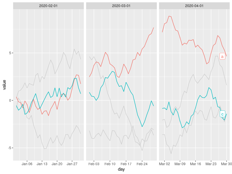 plot of chunk calculate_per_facet3