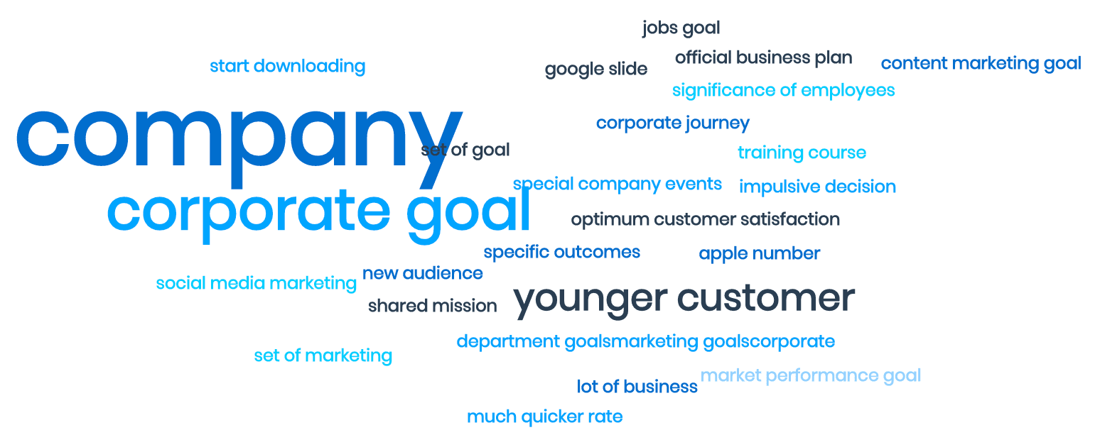 word cloud created from Excel data