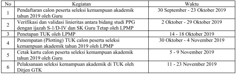Jadwal PPG