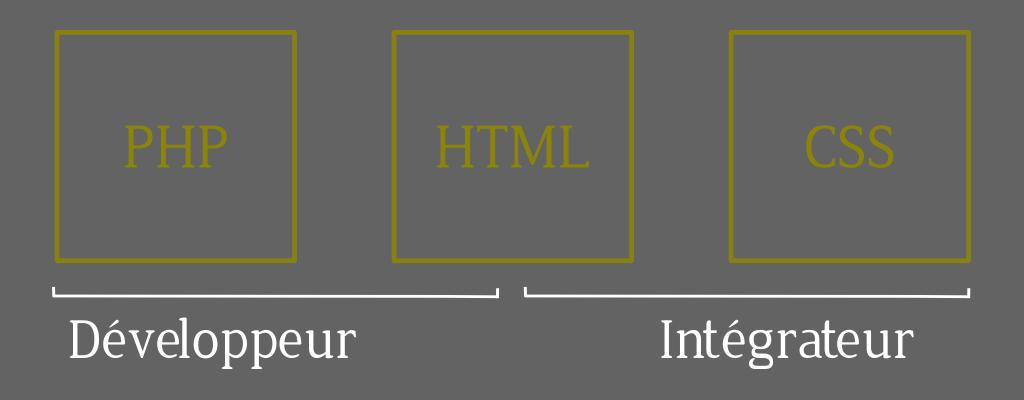 Structure first - organisation améliorée