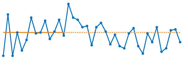 2017-04-06 Basic Run chart.PNG