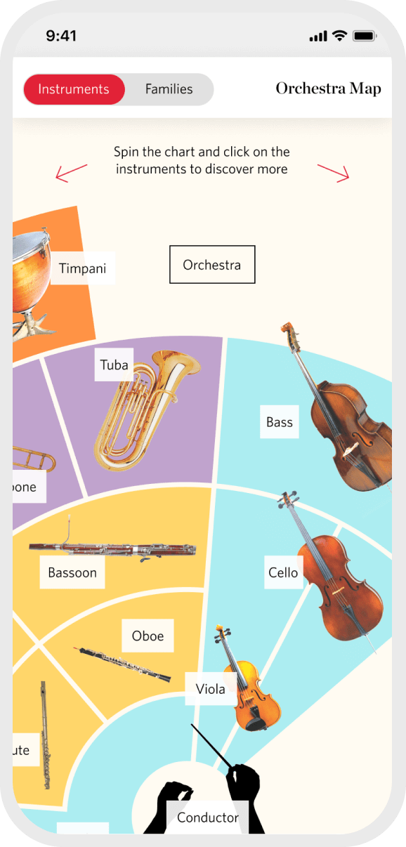 Orchestra Map mobile 2