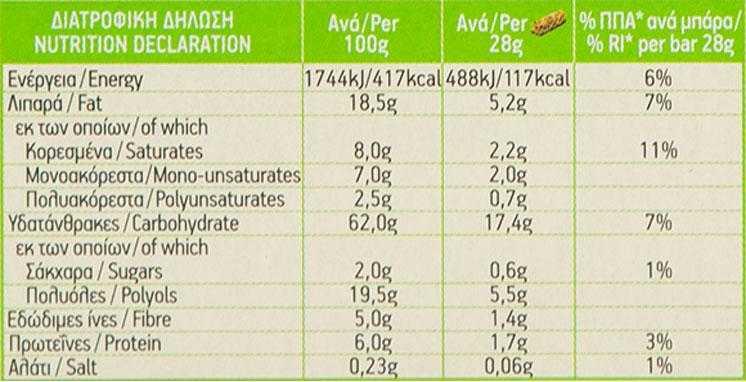 Digestive riegel ohne Zucker, mit dunkler Schokolade - 5x28g
