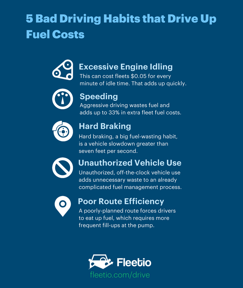 5-bad-driving-habits-that-drive-up-fuel-costs