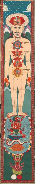 A painting of the subtle body showing chakras from 1600s Nepal