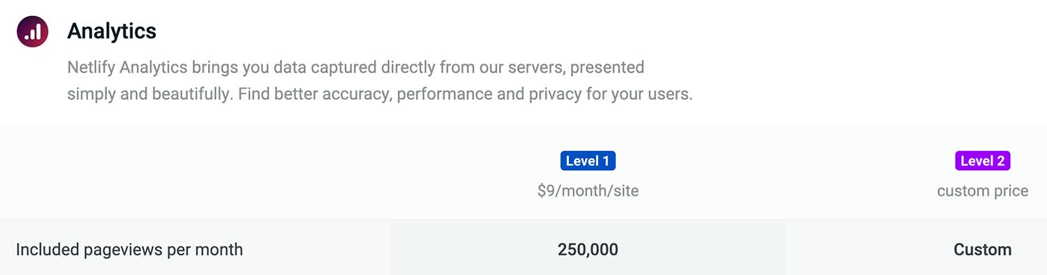 Netlify Analytics starts at $9/month.