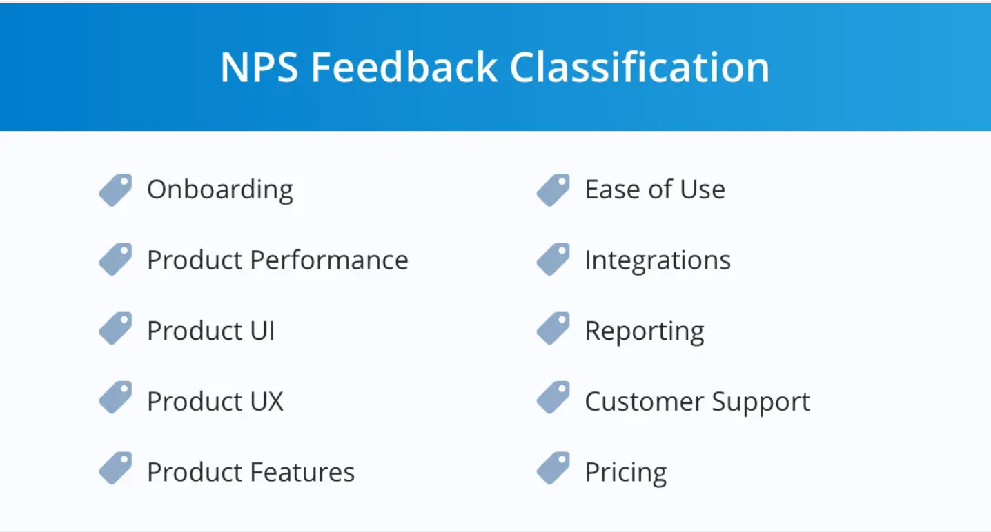 Feedback classification categories used by Retently: onboarding, product performance, UI, UX, features, ease of use, integrations, reporting, customer support, pricing