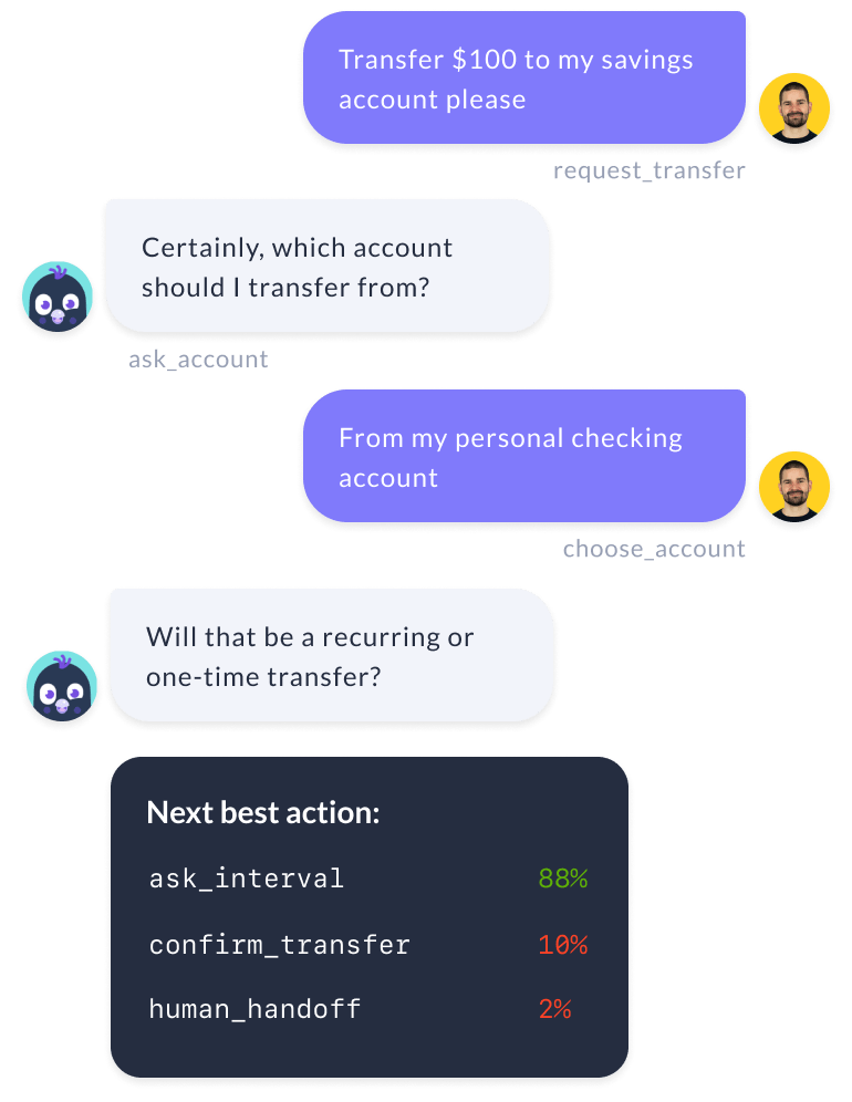 A chat history with the assistant, showing the next best action determined by the AI