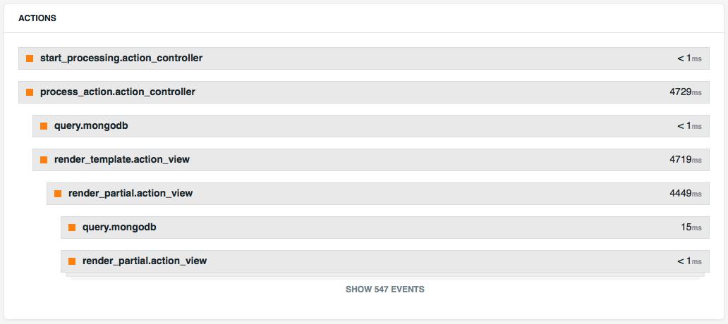 Screenshot of AppSignal event tree