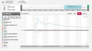 Screen Shot 2013-03-08 at 3.17.49 PM