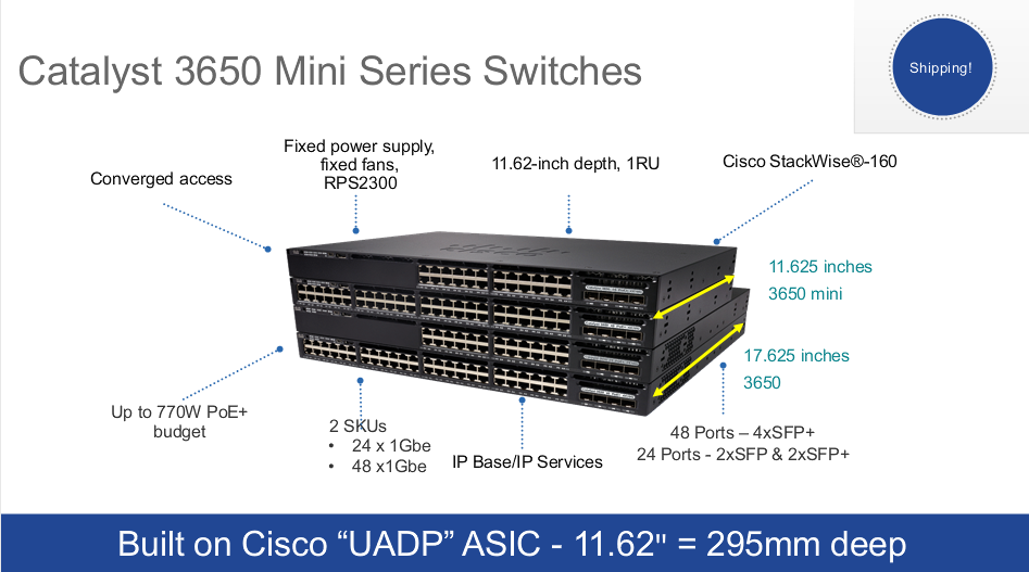 Catalyst 3560 Mini Series Switches