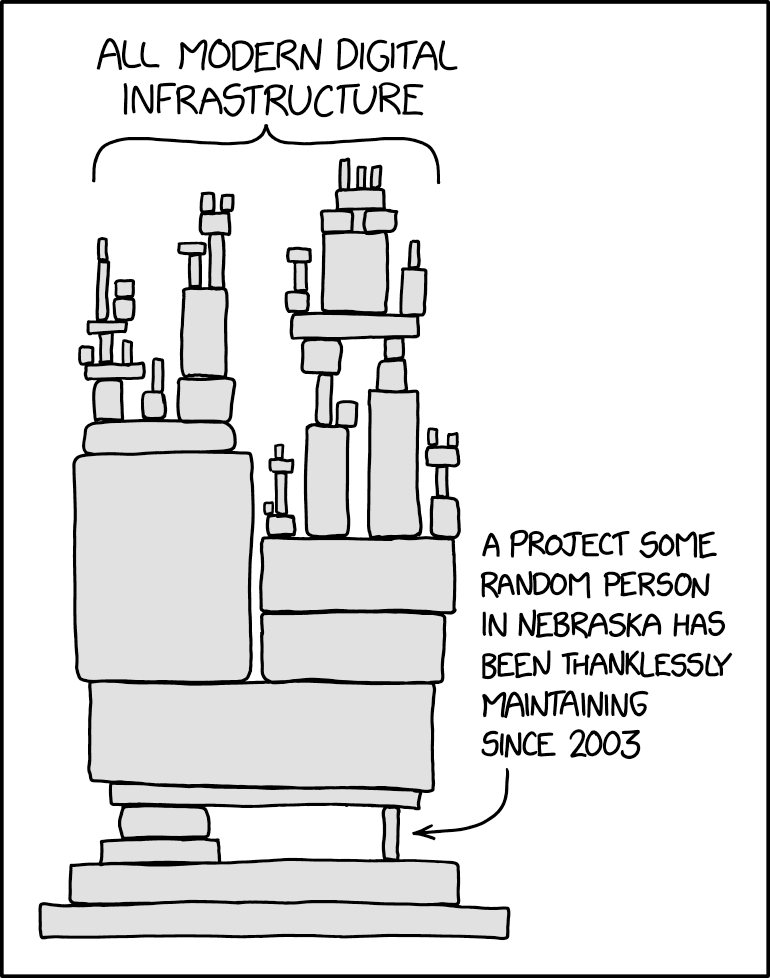 Figure 1: A vision of my understanding of FOSS maintenance courtesy xkcd