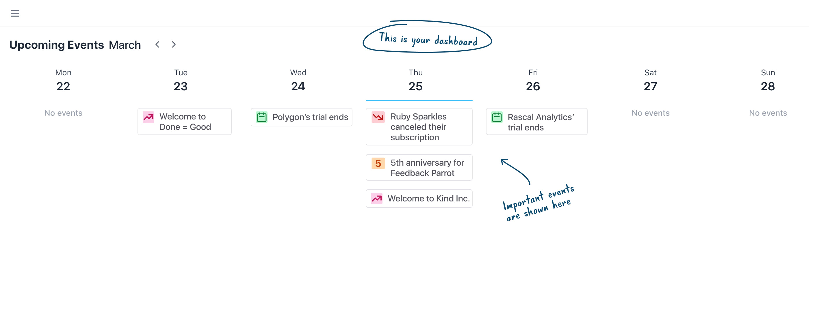 preview of the Seos dashboard showing a day-by-day list of important events